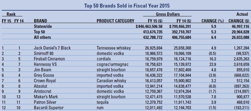 """The """"ABC"""" of Legal Liquor in Virginia"""
