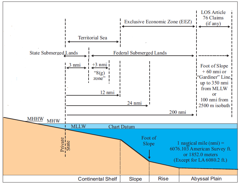 Virginia and the outer continental shelf for Ocean bed meaning