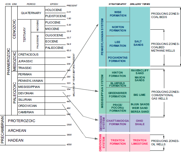 delaware basin map