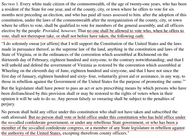 Disfranchisement In Virginia