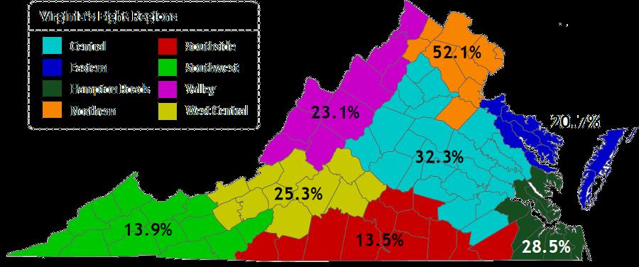 Education in Virginia