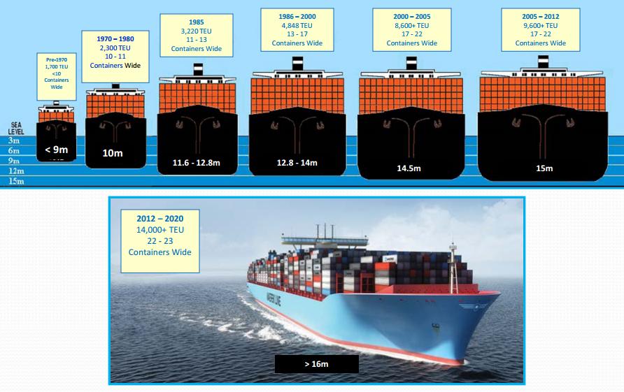 cargo ship plan pdf large