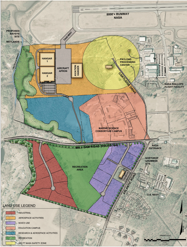 planned development at Wallops Research Park Space